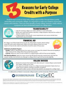 image of 3 Reasons for Early College Credits with a Purpose PDF - link to accessible 3 Reasons for Early College Credits with a Purpose PDF